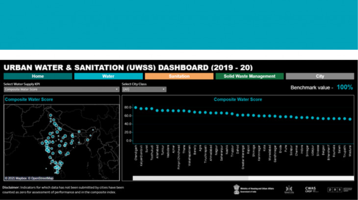 CWAS's performance dashboard live on MoHUA's portal