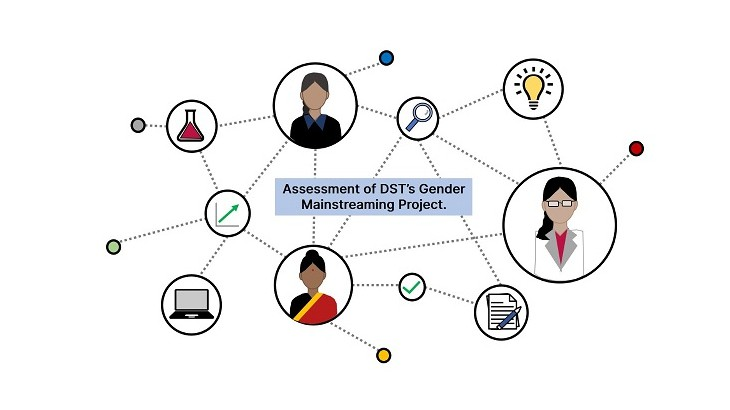 CAGto host webinars with DST official on Gender Mainstreaming