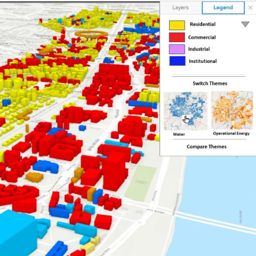 UBASE – Urban Benchmarking Action for Sustainable Energy